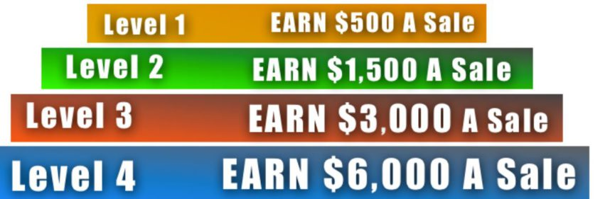 big profit system earning potential explained. but remember you can only earn as much as you invest