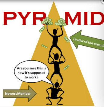 Pyramid Scheme or otherwise known as MLM